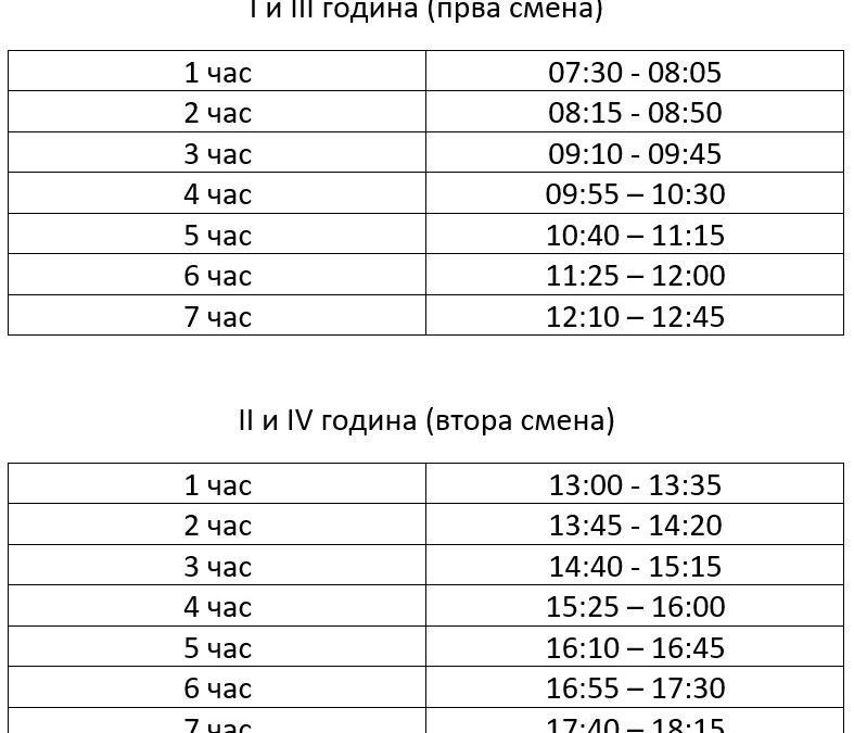 Времетраење на часови (прва и втора смена)
