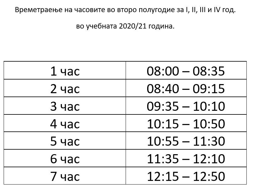 Времетраење на часовите во второ полугодие за I, II, III и IV год.  во учебната 2020/21 година